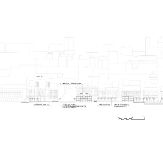 Gallarati architetti recupero architettonico tecniche di for Software di piano architettonico