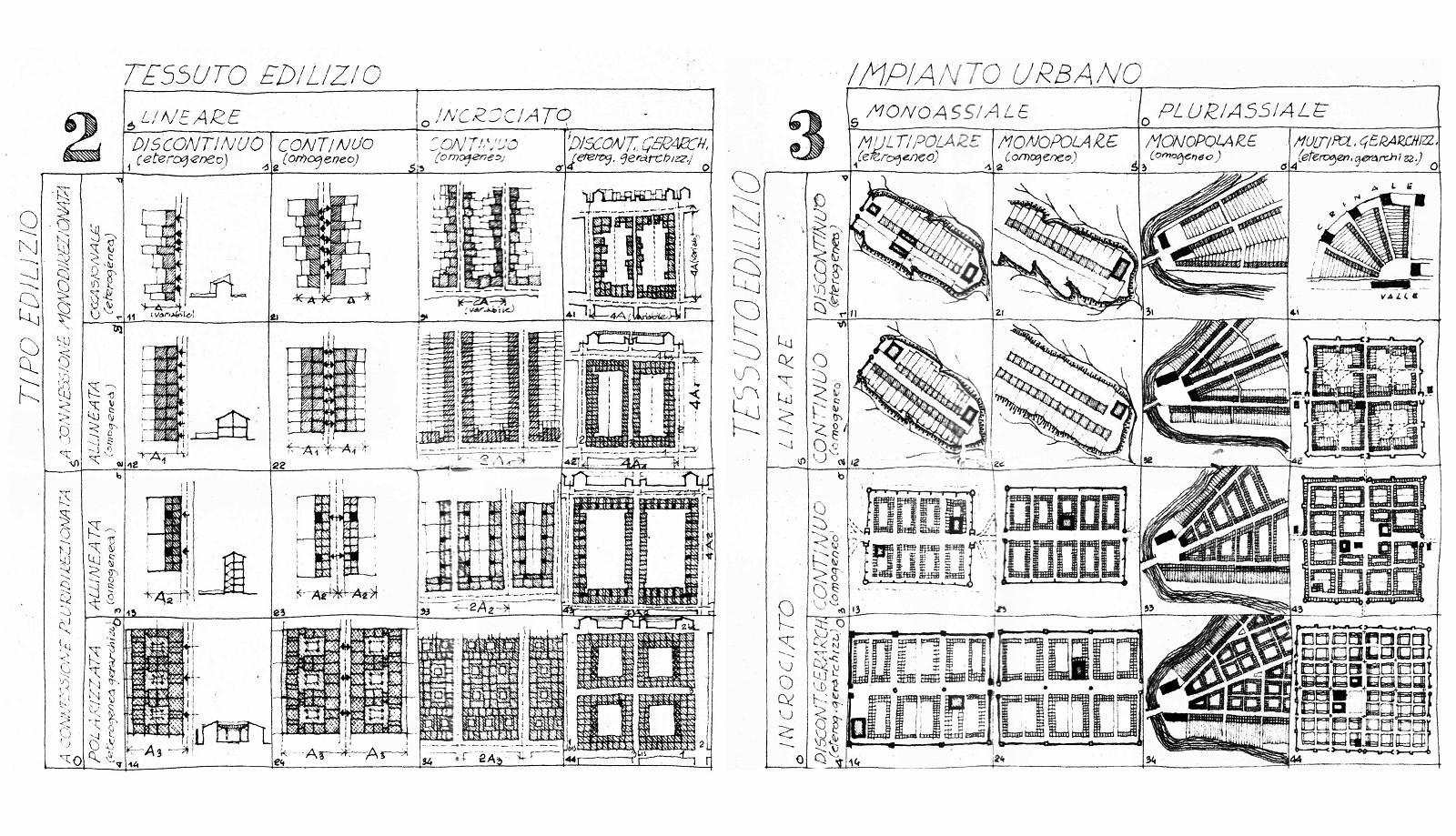 Gallarati architetti architetti famosi contemporanei for Architetti famosi moderni